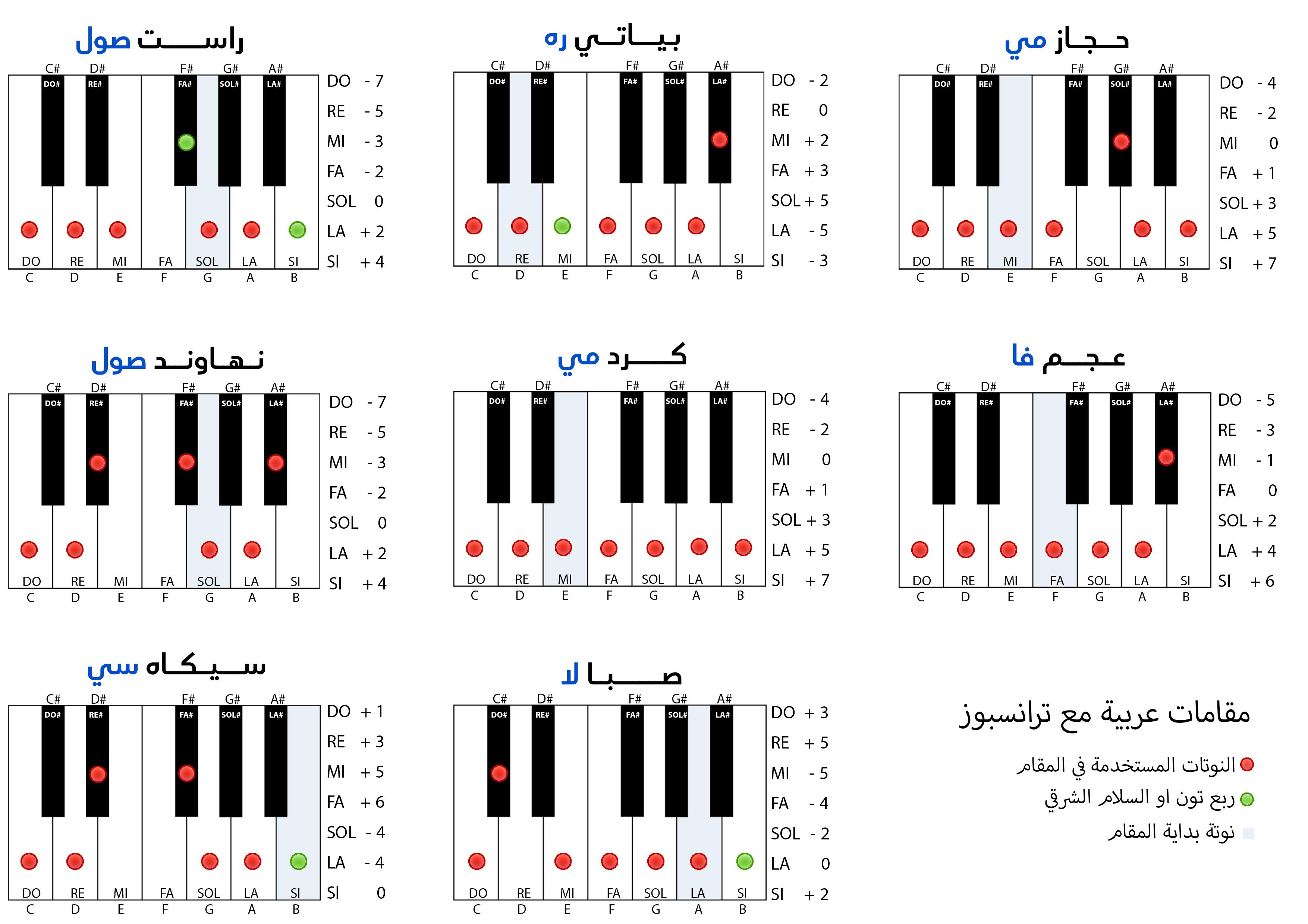 maqamat pratique 2.jpg